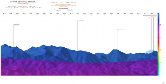 screencapture-www-udeuschle-selfhost-pro-panoramas-panqueryfull-aspx-1448747962687